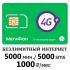 Мегафон безлимитный интернет 5000 мин/5000 смс - 1000 руб/мес